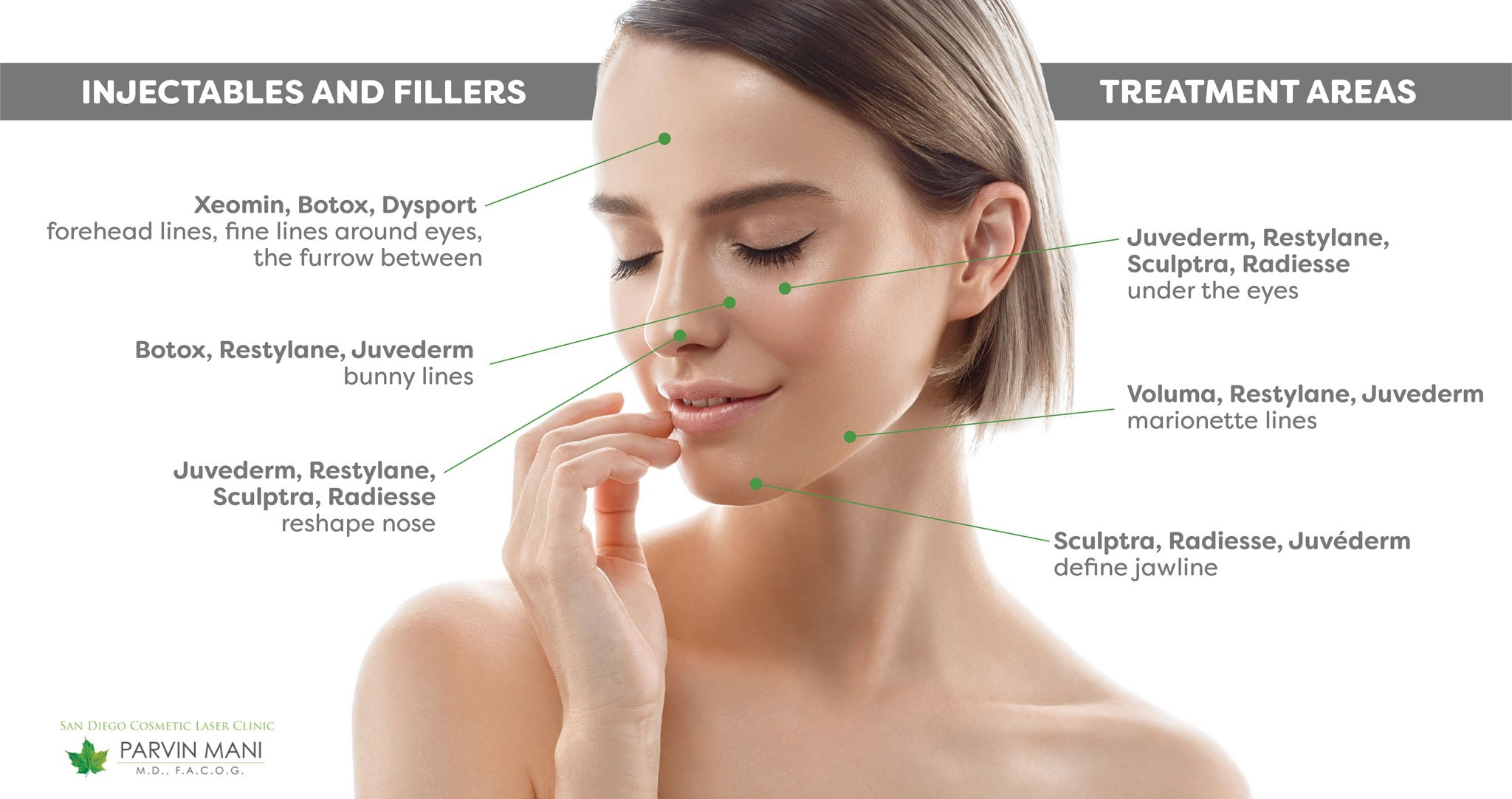 injectable-and-fillers-treatment-areas